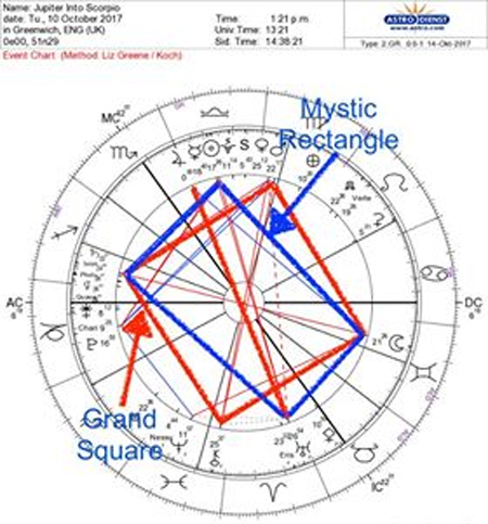 mystic rectangle